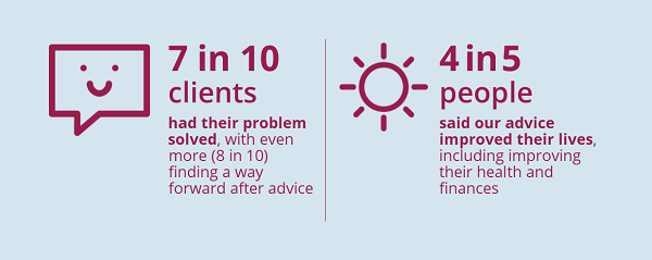 infographic showing two ways in which our advice makes a difference